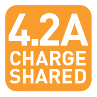 4.2A Charged Shared
